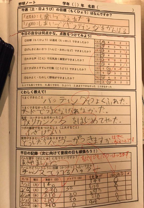 野球ノート20210302_2